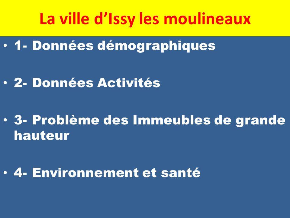 La ville d'Issy les moulineaux 1-Données démographiques 2-Données Activités 3-Problème des Immeubles de grande hauteur 4-Environnement et santé