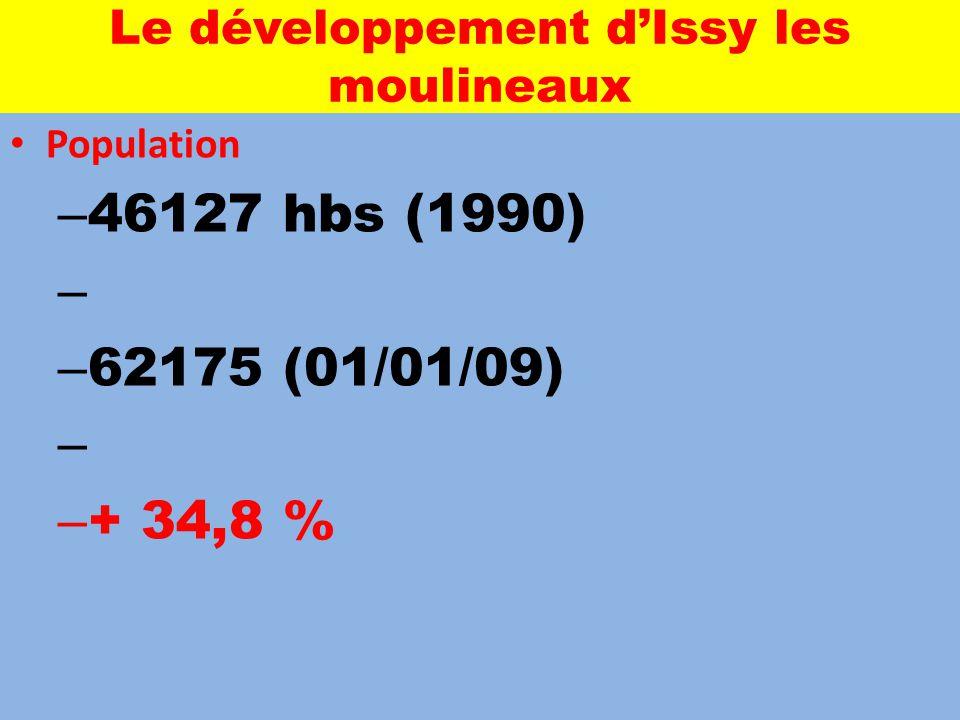 Le développement d'Issy les moulineaux Population – 46127 hbs (1990) – – 62175 (01/01/09) – – + 34,8 %