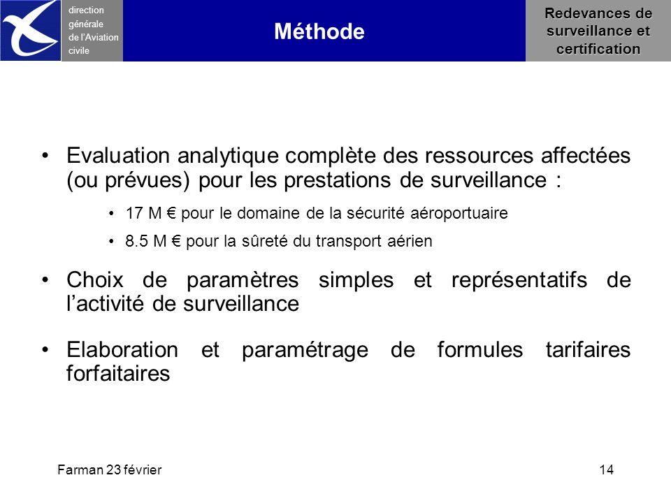 Farman 23 février14 direction générale de l 'Aviation civile Evaluation analytique complète des ressources affectées (ou prévues) pour les prestations