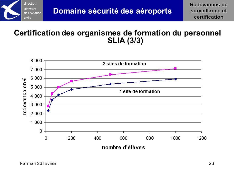 Farman 23 février23 direction générale de l 'Aviation civile Redevances de surveillance et certification Domaine sécurité des aéroports Certification