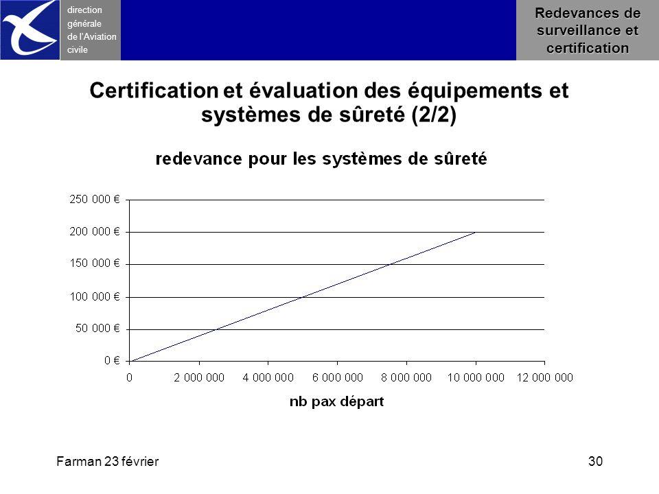Farman 23 février30 direction générale de l 'Aviation civile Redevances de surveillance et certification Certification et évaluation des équipements e