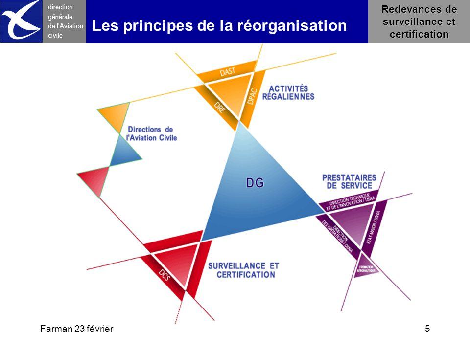 Farman 23 février5 direction générale de l 'Aviation civile Les principes de la réorganisation Redevances de surveillance et certification