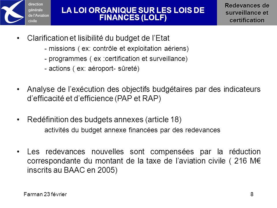 Farman 23 février8 direction générale de l 'Aviation civile LA LOI ORGANIQUE SUR LES LOIS DE FINANCES (LOLF) Clarification et lisibilité du budget de