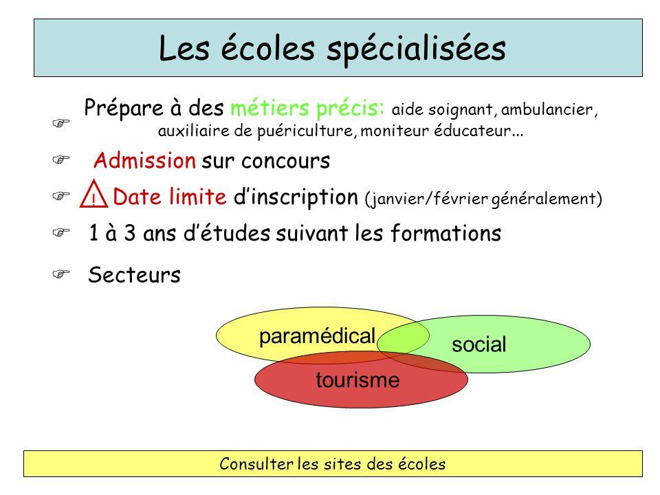 Les écoles spécialisées      Prépare à des métiers précis: aide soignant, ambulancier, auxiliaire de puériculture, moniteur éducateur...
