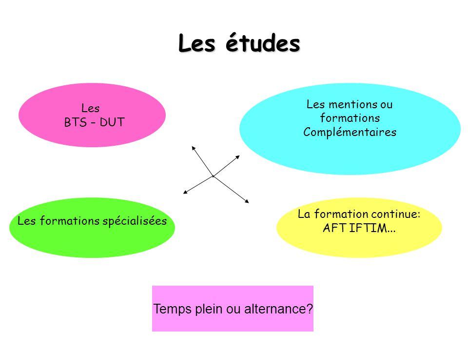 Les BTS – DUT Les mentions ou formations Complémentaires Les formations spécialisées La formation continue: AFT IFTIM...