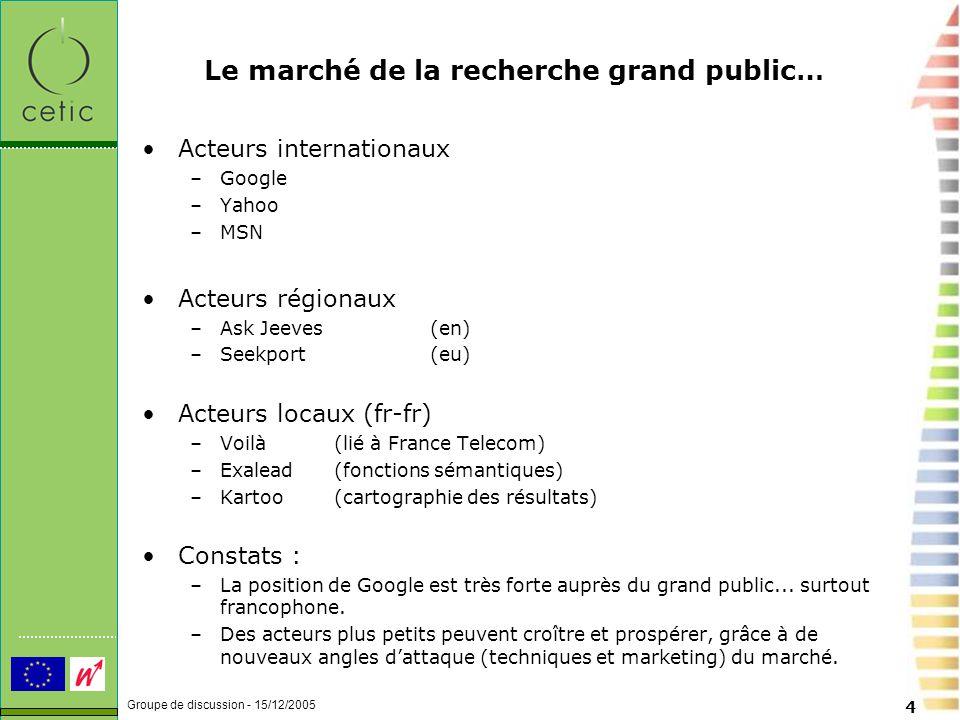 Groupe de discussion - 15/12/2005 5 Et ses chiffres Part de marché - France –Google69,18% –Yahoo 7,05% –Voila 6,05% –Msn 5,93% Part de marché - Monde –Google44.8% –Yahoo!23.05% –MSN12.09% –AOL 6.1% –Ask Jeeves 6.1% Part des médias –Google 2,28 annonces par semaine –Yahoo.