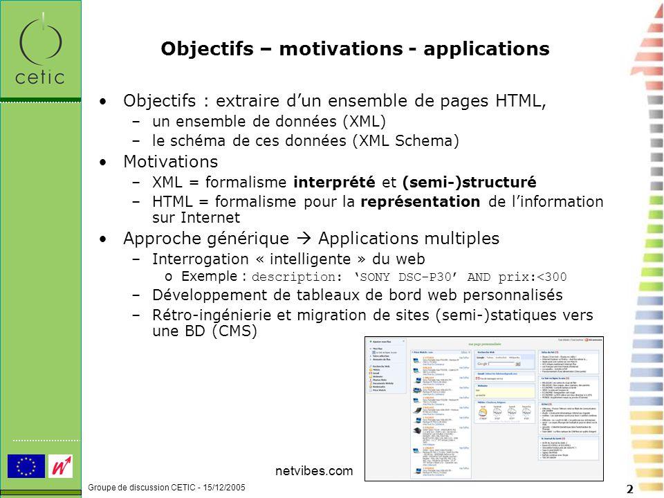 Groupe de discussion CETIC - 15/12/2005 2 Objectifs – motivations - applications Objectifs : extraire d'un ensemble de pages HTML, –un ensemble de données (XML) –le schéma de ces données (XML Schema) Motivations –XML = formalisme interprété et (semi-)structuré –HTML = formalisme pour la représentation de l'information sur Internet Approche générique  Applications multiples –Interrogation « intelligente » du web oExemple : description: 'SONY DSC-P30' AND prix:<300 –Développement de tableaux de bord web personnalisés –Rétro-ingénierie et migration de sites (semi-)statiques vers une BD (CMS) netvibes.com