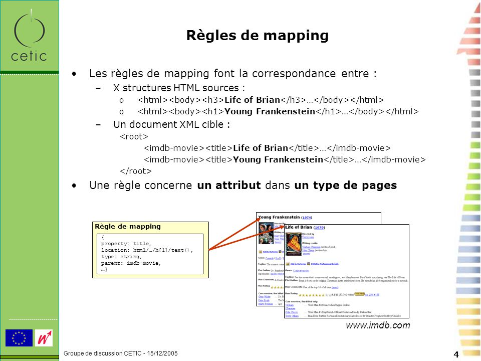 Groupe de discussion CETIC - 15/12/2005 4 Règles de mapping Les règles de mapping font la correspondance entre : –X structures HTML sources : o Life of Brian … o Young Frankenstein … –Un document XML cible : Life of Brian … Young Frankenstein … Une règle concerne un attribut dans un type de pages { property: title, location: html/…/h[1]/text(), type: string, parent: imdb-movie, …} Règle de mapping www.imdb.com