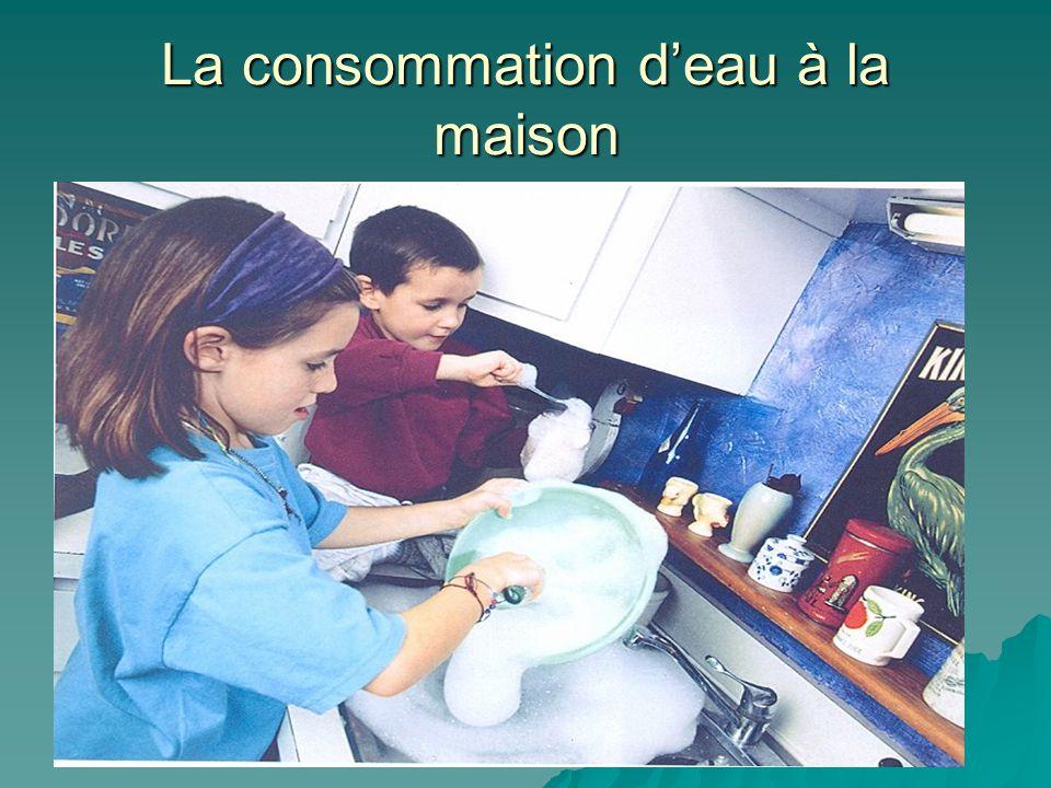 La consommation d'eau à la maison