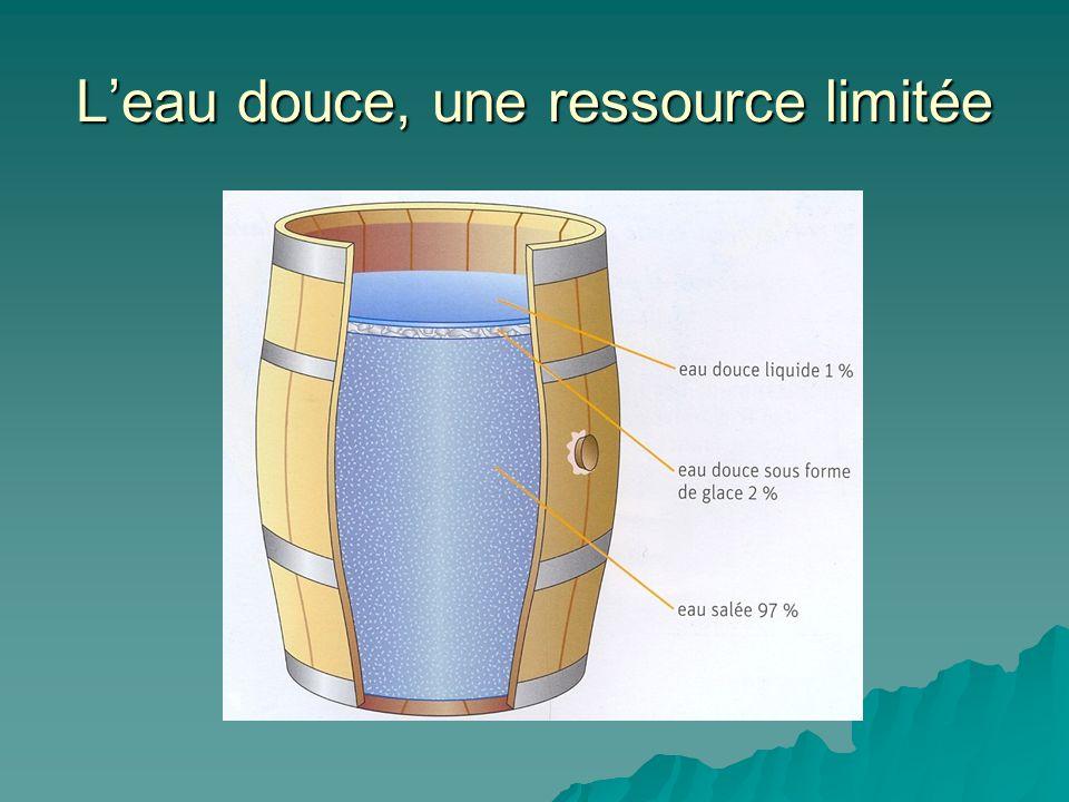 L'eau douce, une ressource limitée