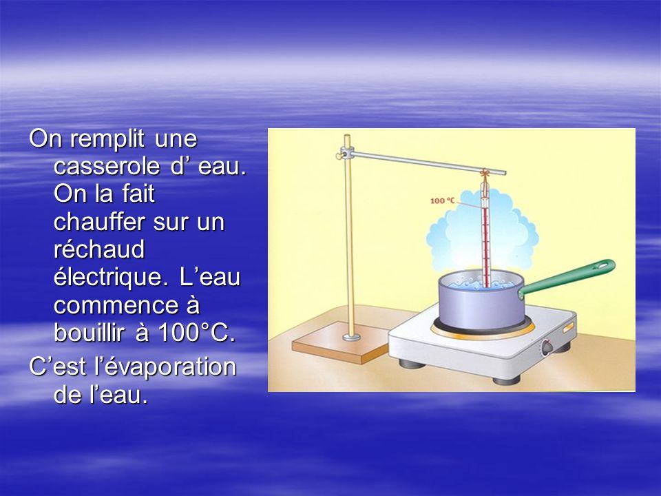 On remplit une casserole d' eau. On la fait chauffer sur un réchaud électrique. L'eau commence à bouillir à 100°C. C'est l'évaporation de l'eau.