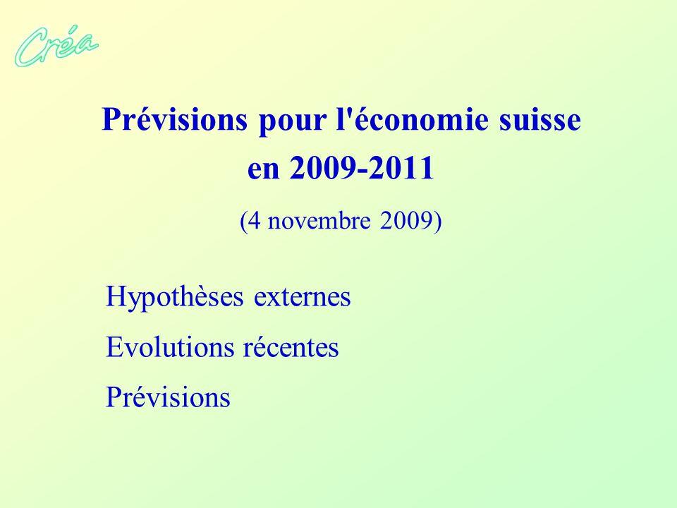 Prévisions pour l économie suisse en 2009-2011 Hypothèses externes Evolutions récentes Prévisions (4 novembre 2009)