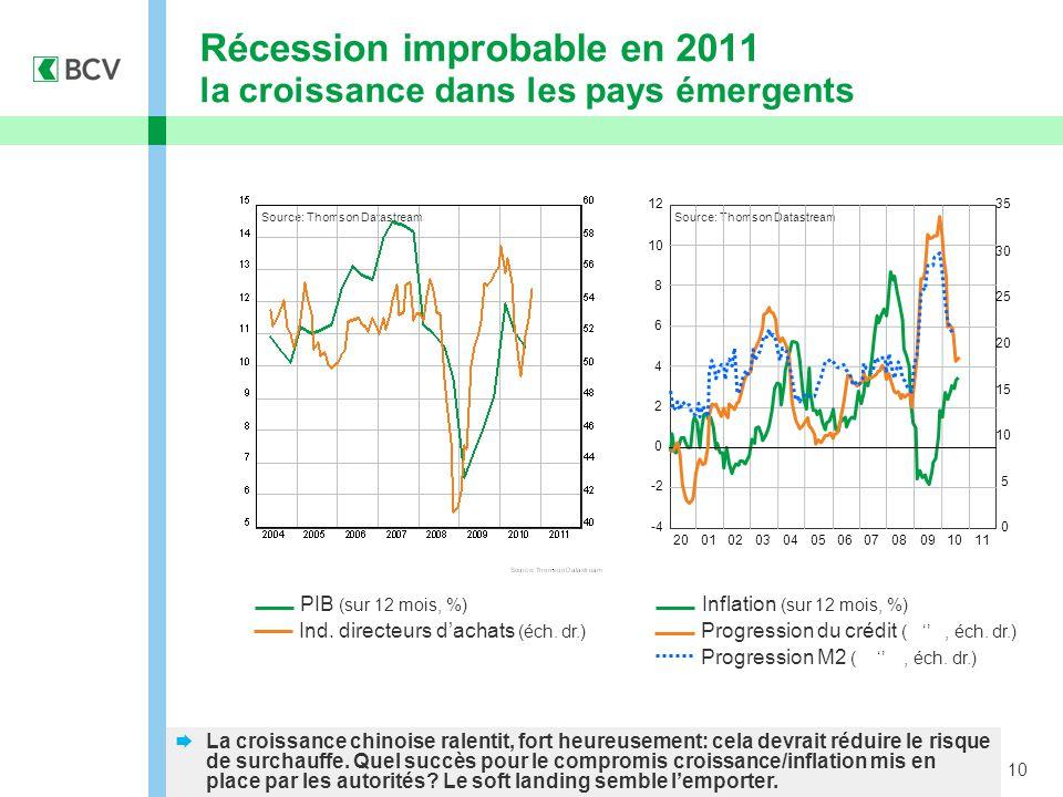 10 Récession improbable en 2011 la croissance dans les pays émergents  La croissance chinoise ralentit, fort heureusement: cela devrait réduire le risque de surchauffe.