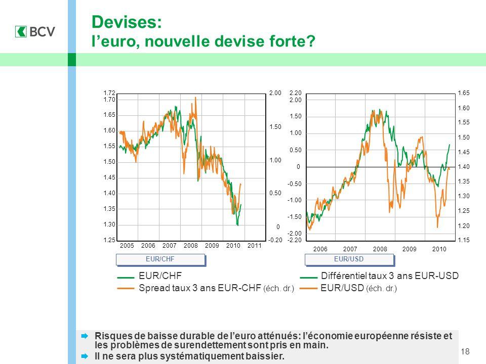 18 Devises: l'euro, nouvelle devise forte.