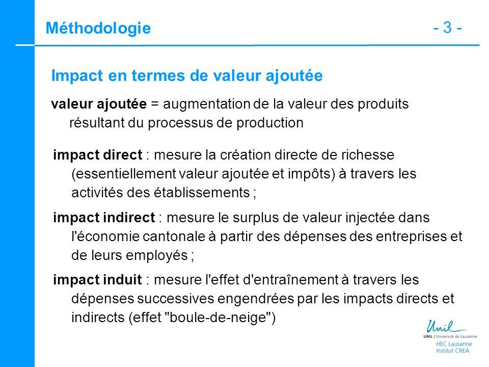 - 3 - Méthodologie impact direct : mesure la création directe de richesse (essentiellement valeur ajoutée et impôts) à travers les activités des établ