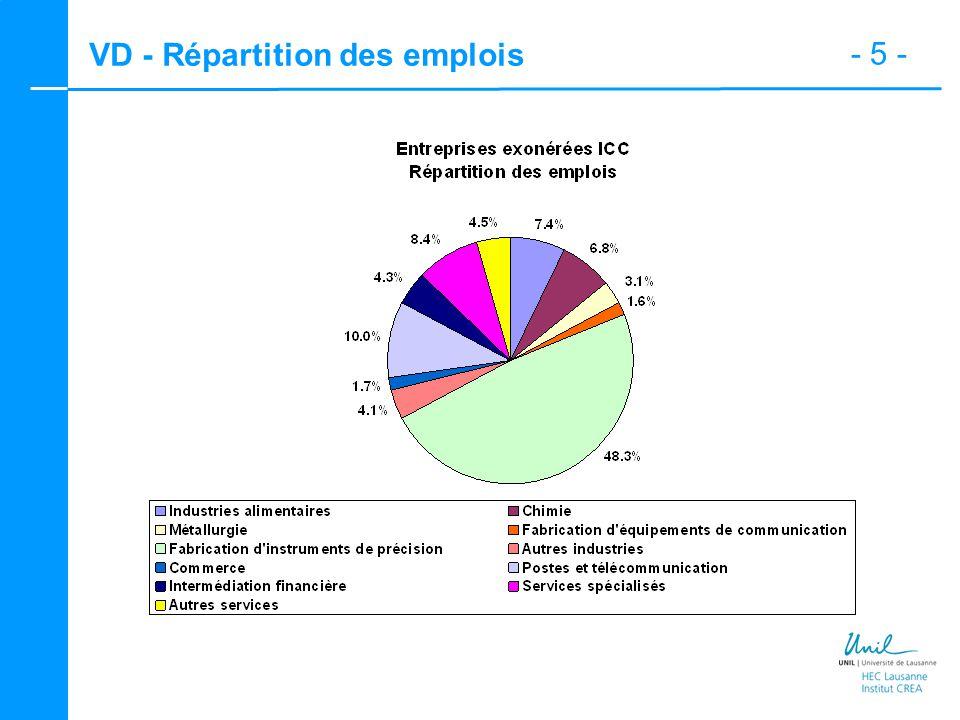 - 5 - VD - Répartition des emplois