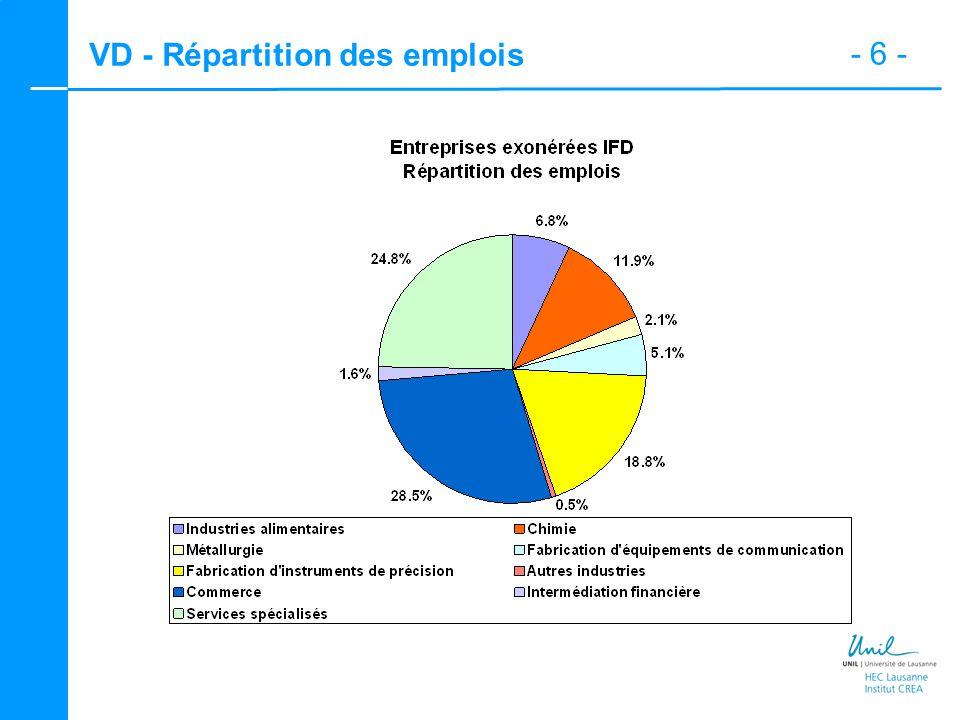 - 6 - VD - Répartition des emplois