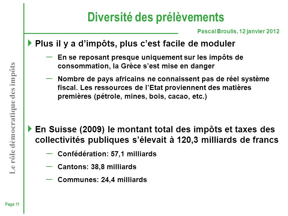 Page 11 Pascal Broulis, 12 janvier 2012 Le rôle démocratique des impôts Diversité des prélèvements  Plus il y a d'impôts, plus c'est facile de module
