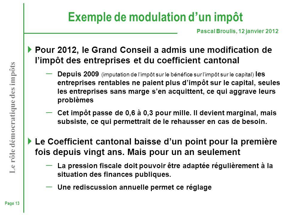 Page 13 Pascal Broulis, 12 janvier 2012 Le rôle démocratique des impôts Exemple de modulation d ' un impôt  Pour 2012, le Grand Conseil a admis une m