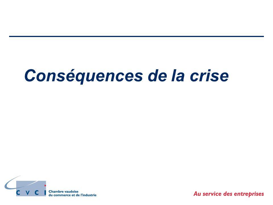 Conséquences de la crise