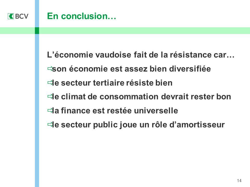 14 En conclusion… L'économie vaudoise fait de la résistance car…  son économie est assez bien diversifiée  le secteur tertiaire résiste bien  le climat de consommation devrait rester bon  la finance est restée universelle  le secteur public joue un rôle d'amortisseur