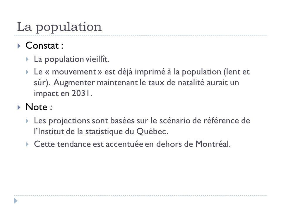 La population  Constat :  La population vieillît.