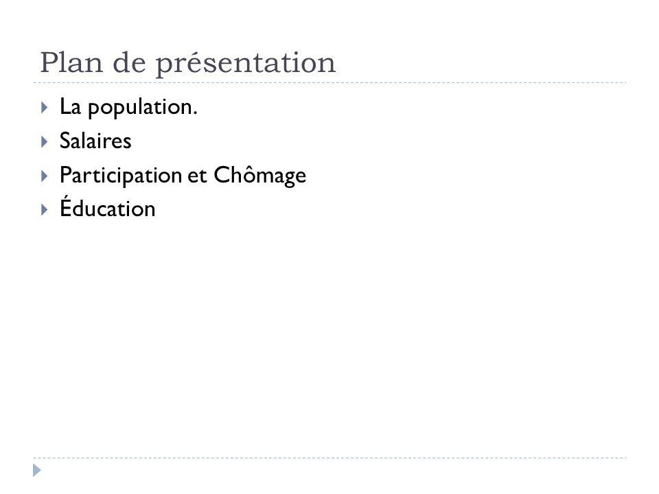 Plan de présentation  La population.  Salaires  Participation et Chômage  Éducation