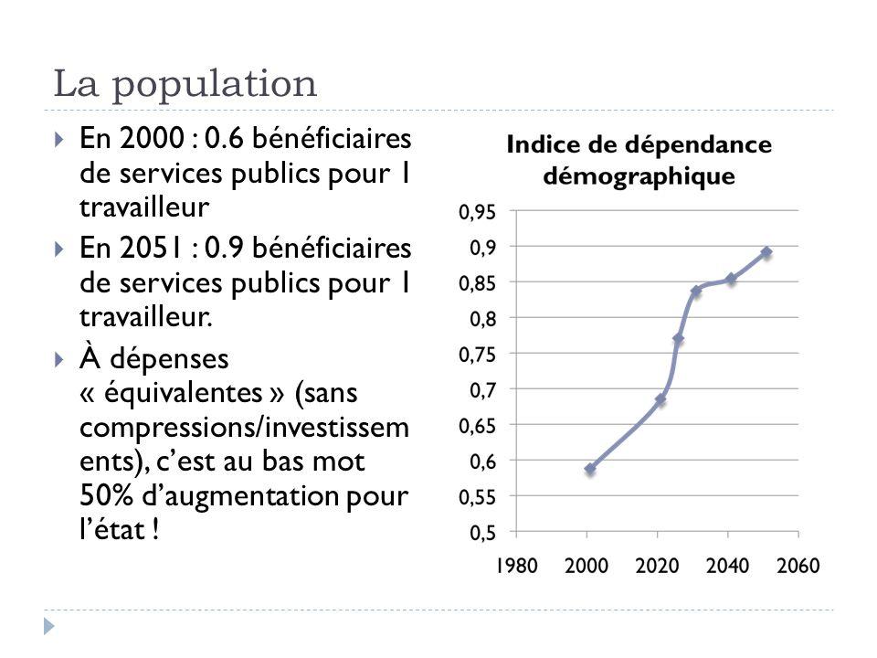 La population  En 2000 : 0.6 bénéficiaires de services publics pour 1 travailleur  En 2051 : 0.9 bénéficiaires de services publics pour 1 travailleur.
