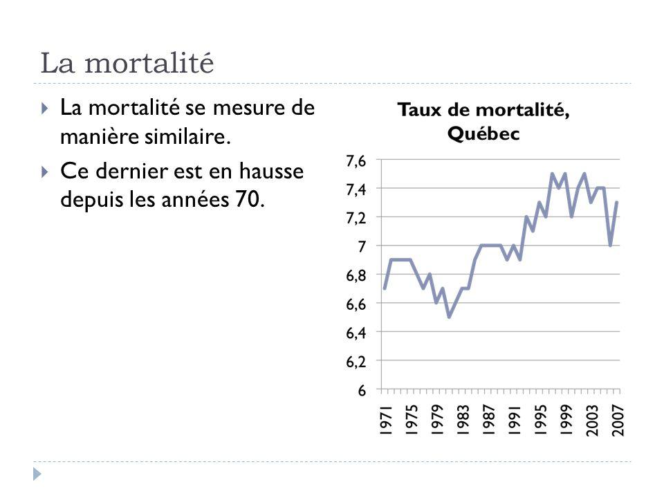 La mortalité  La mortalité se mesure de manière similaire.