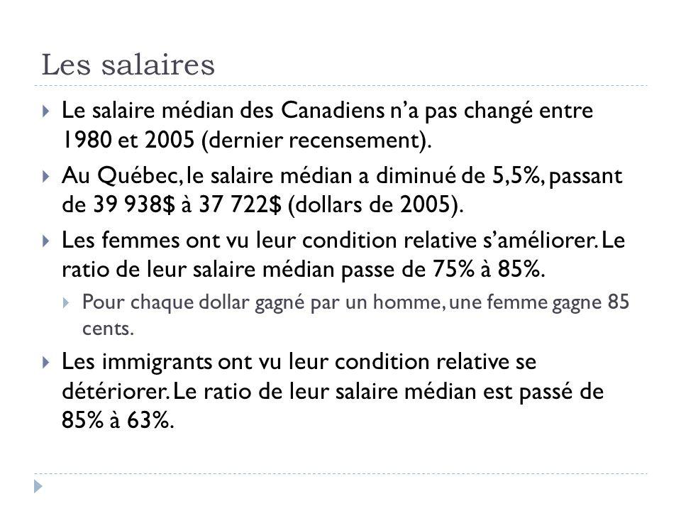 Les salaires  Le salaire médian des Canadiens n'a pas changé entre 1980 et 2005 (dernier recensement).