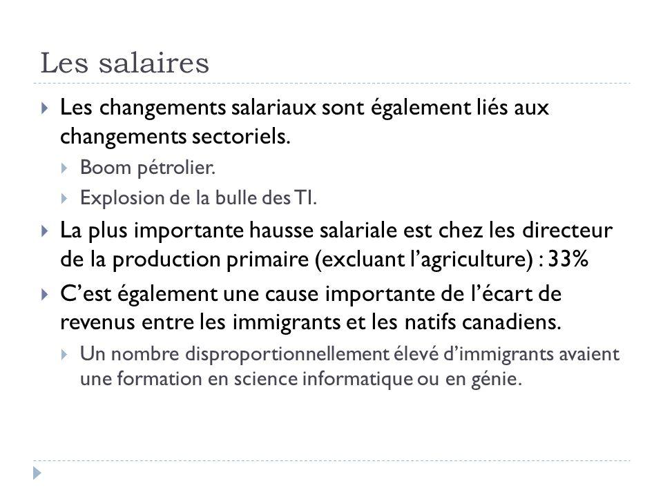 Les salaires  Les changements salariaux sont également liés aux changements sectoriels.