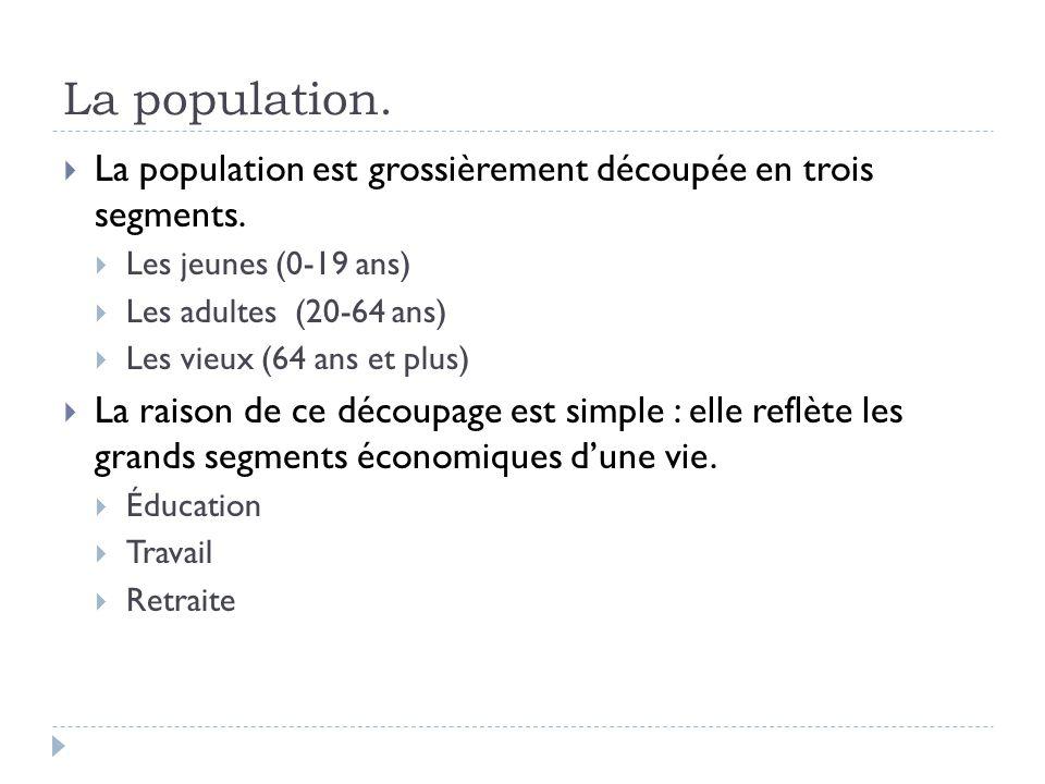 La population.  La population est grossièrement découpée en trois segments.