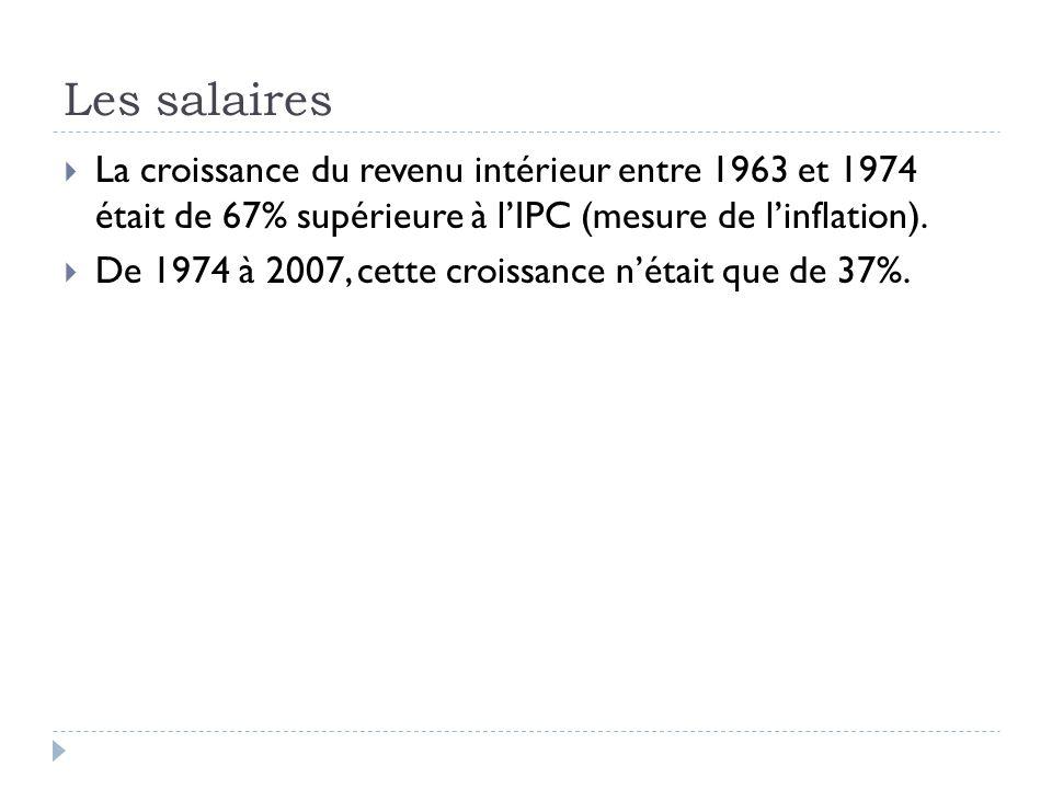 Les salaires  La croissance du revenu intérieur entre 1963 et 1974 était de 67% supérieure à l'IPC (mesure de l'inflation).