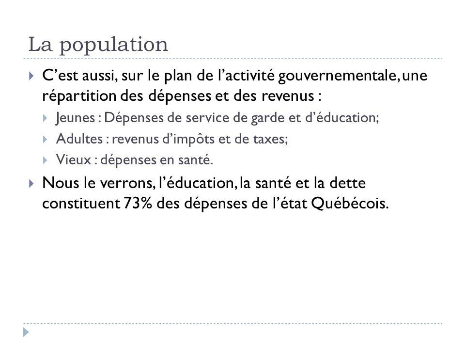 La population  C'est aussi, sur le plan de l'activité gouvernementale, une répartition des dépenses et des revenus :  Jeunes : Dépenses de service de garde et d'éducation;  Adultes : revenus d'impôts et de taxes;  Vieux : dépenses en santé.