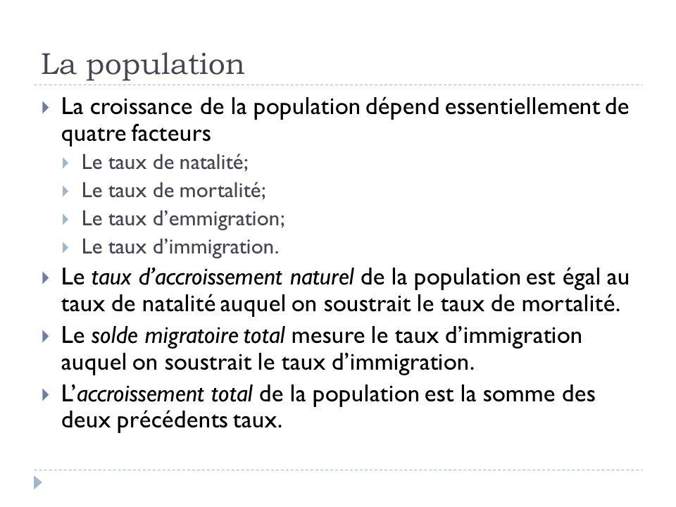 La population  La croissance de la population dépend essentiellement de quatre facteurs  Le taux de natalité;  Le taux de mortalité;  Le taux d'emmigration;  Le taux d'immigration.