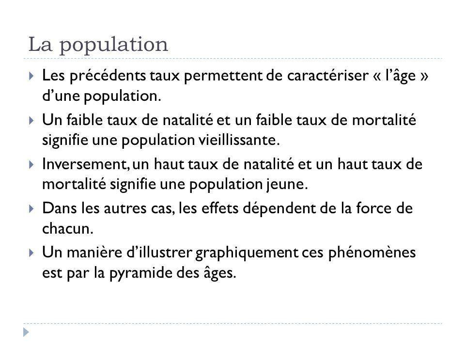 La population  Les précédents taux permettent de caractériser « l'âge » d'une population.