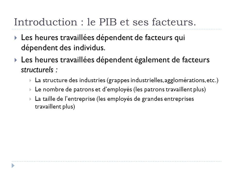 Introduction : le PIB et ses facteurs.  Les heures travaillées dépendent de facteurs qui dépendent des individus.  Les heures travaillées dépendent
