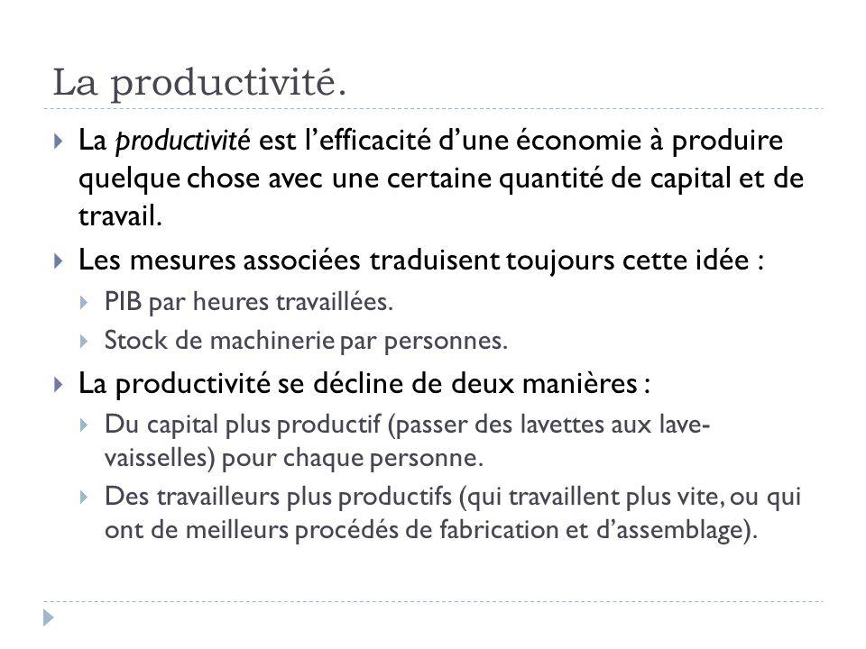 La productivité.  La productivité est l'efficacité d'une économie à produire quelque chose avec une certaine quantité de capital et de travail.  Les