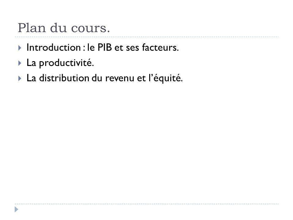 Plan du cours.  Introduction : le PIB et ses facteurs.  La productivité.  La distribution du revenu et l'équité.