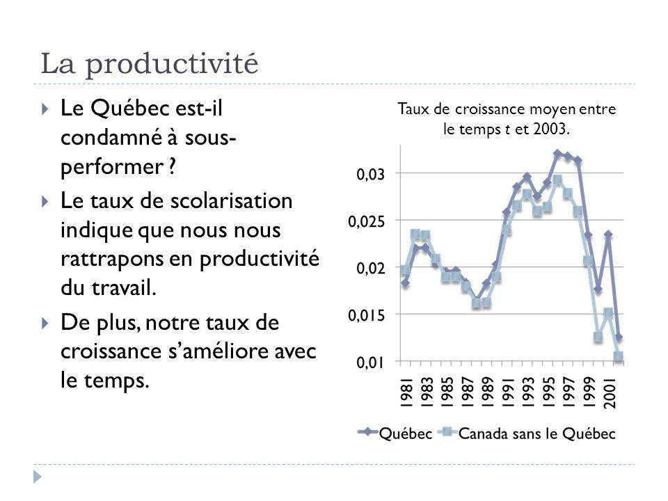 La productivité  Le Québec est-il condamné à sous- performer ?  Le taux de scolarisation indique que nous nous rattrapons en productivité du travail