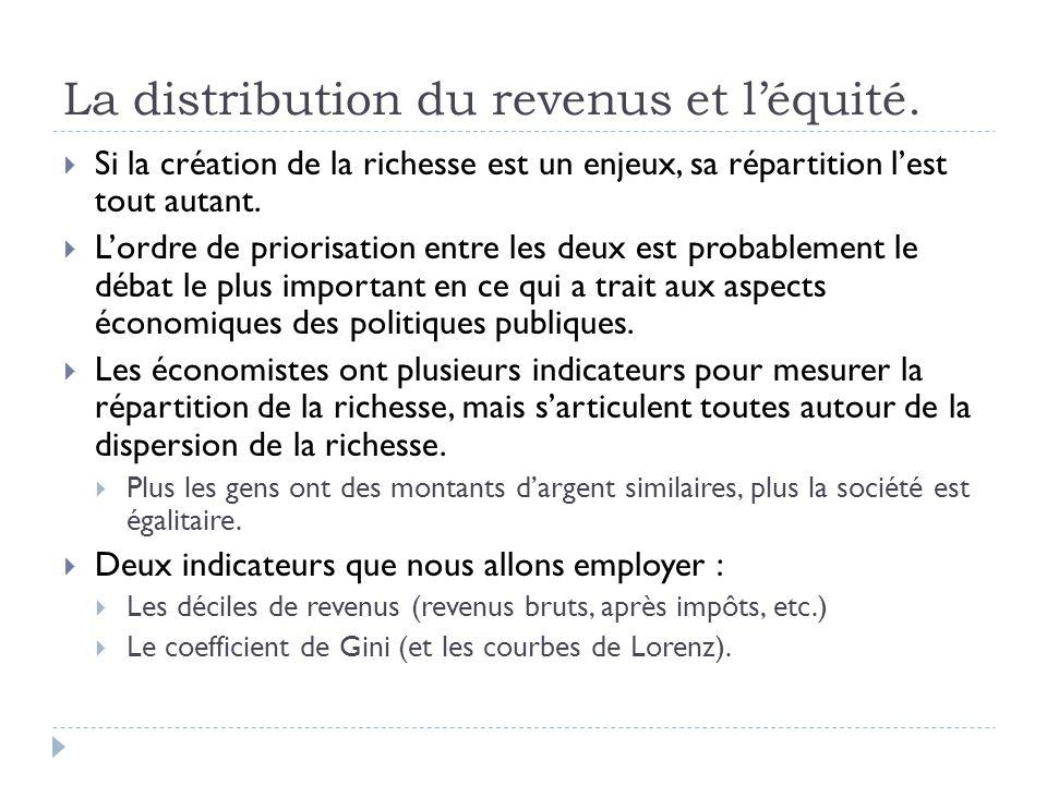 La distribution du revenus et l'équité.  Si la création de la richesse est un enjeux, sa répartition l'est tout autant.  L'ordre de priorisation ent
