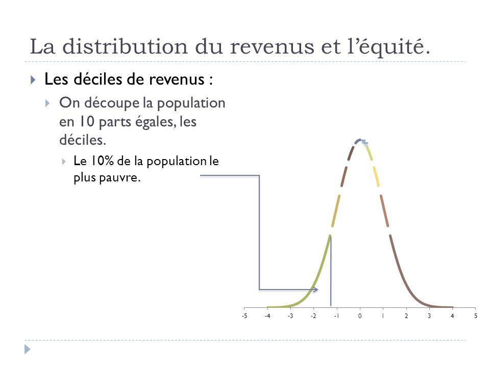 La distribution du revenus et l'équité.  Les déciles de revenus :  On découpe la population en 10 parts égales, les déciles.  Le 10% de la populati