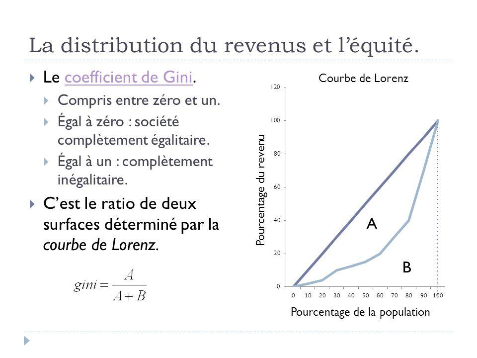 La distribution du revenus et l'équité.  Le coefficient de Gini.coefficient de Gini  Compris entre zéro et un.  Égal à zéro : société complètement