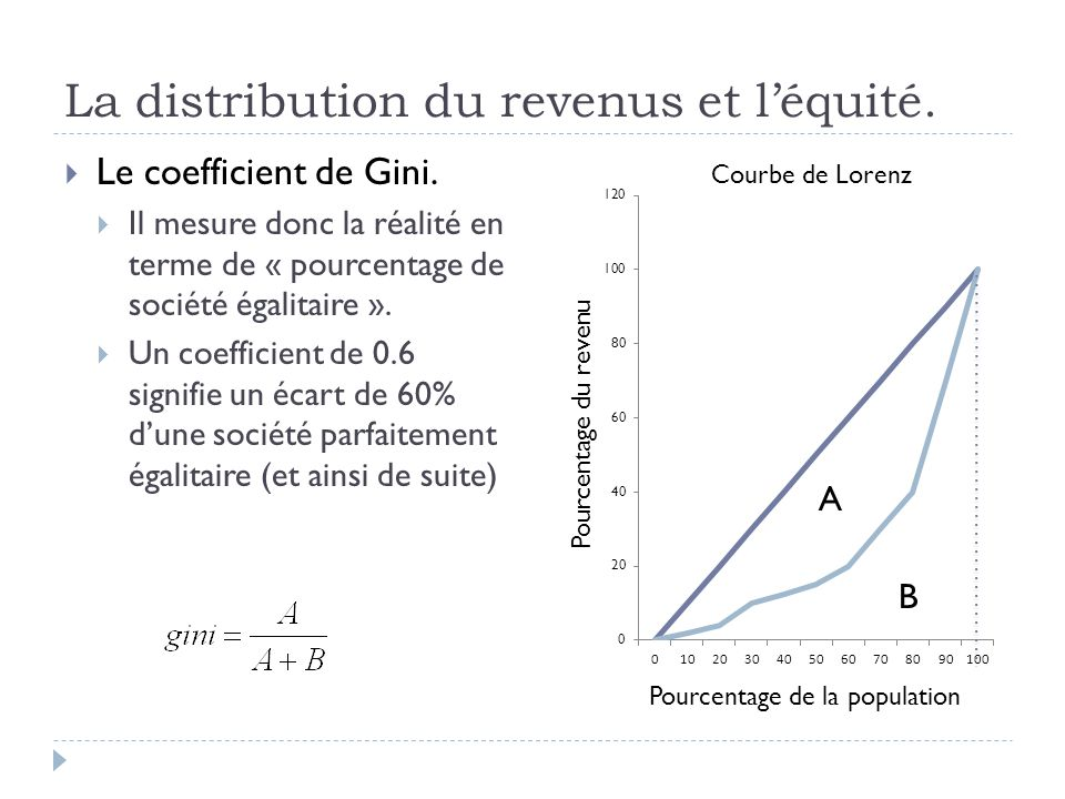 La distribution du revenus et l'équité.  Le coefficient de Gini.  Il mesure donc la réalité en terme de « pourcentage de société égalitaire ».  Un