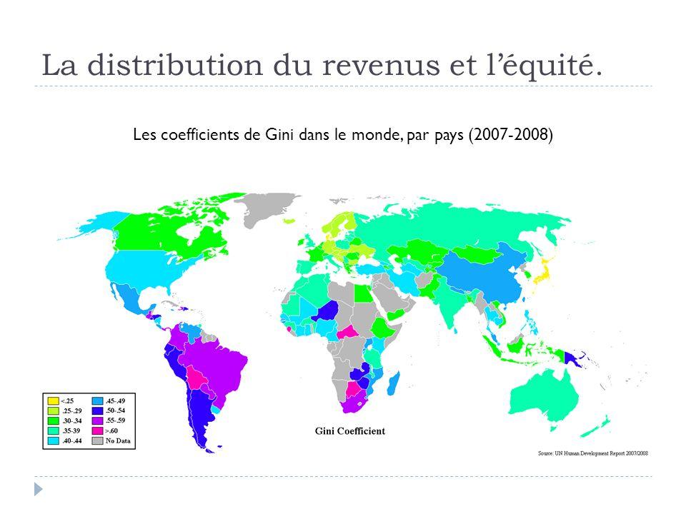 La distribution du revenus et l'équité. Les coefficients de Gini dans le monde, par pays (2007-2008)