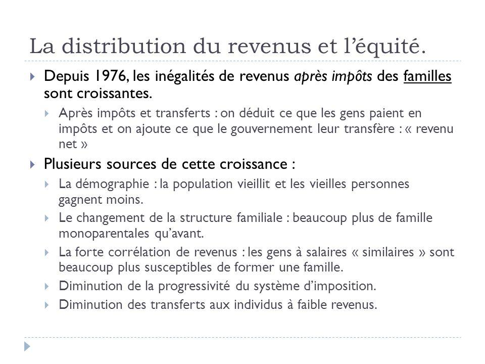 La distribution du revenus et l'équité.  Depuis 1976, les inégalités de revenus après impôts des familles sont croissantes.  Après impôts et transfe