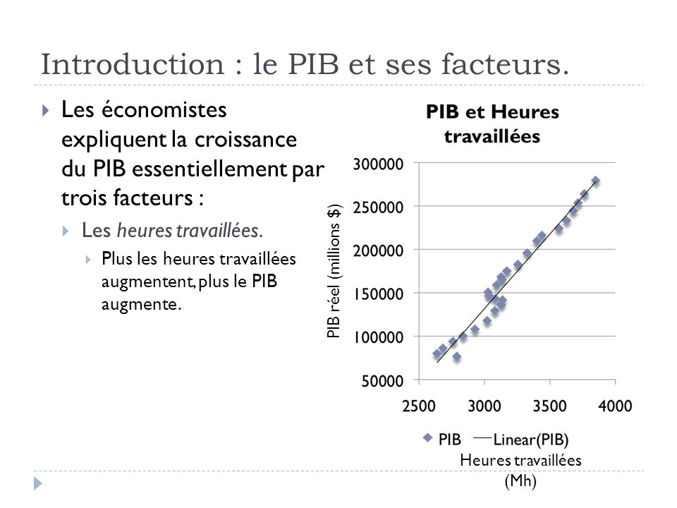 La productivité  Les facteurs qui influencent la productivité des travailleurs  La motivation.