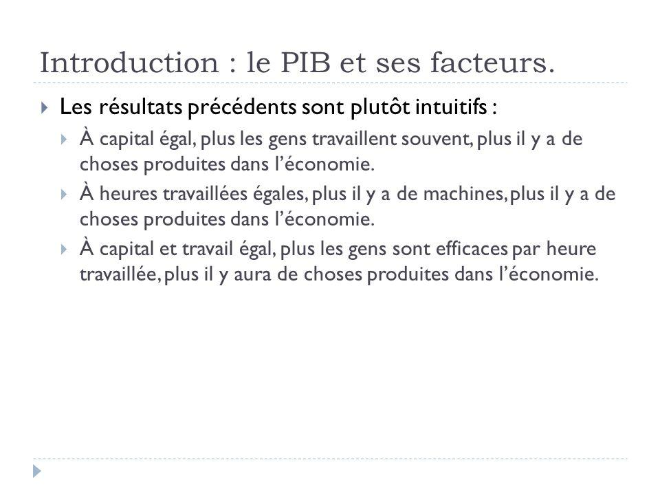 Introduction : le PIB et ses facteurs.  Les résultats précédents sont plutôt intuitifs :  À capital égal, plus les gens travaillent souvent, plus il
