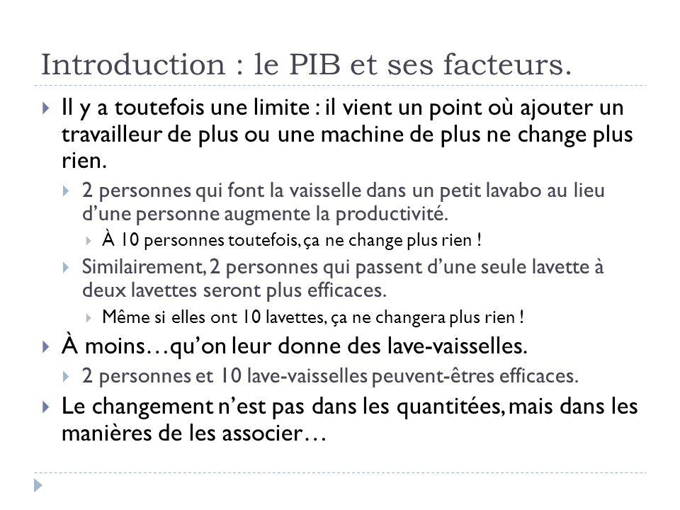 Introduction : le PIB et ses facteurs.  Il y a toutefois une limite : il vient un point où ajouter un travailleur de plus ou une machine de plus ne c