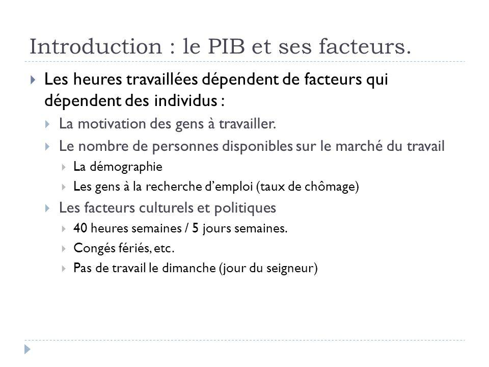 Introduction : le PIB et ses facteurs.  Les heures travaillées dépendent de facteurs qui dépendent des individus :  La motivation des gens à travail